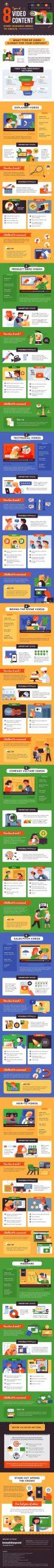 8 soorten online video's die werken voor ondernemers [infographic]