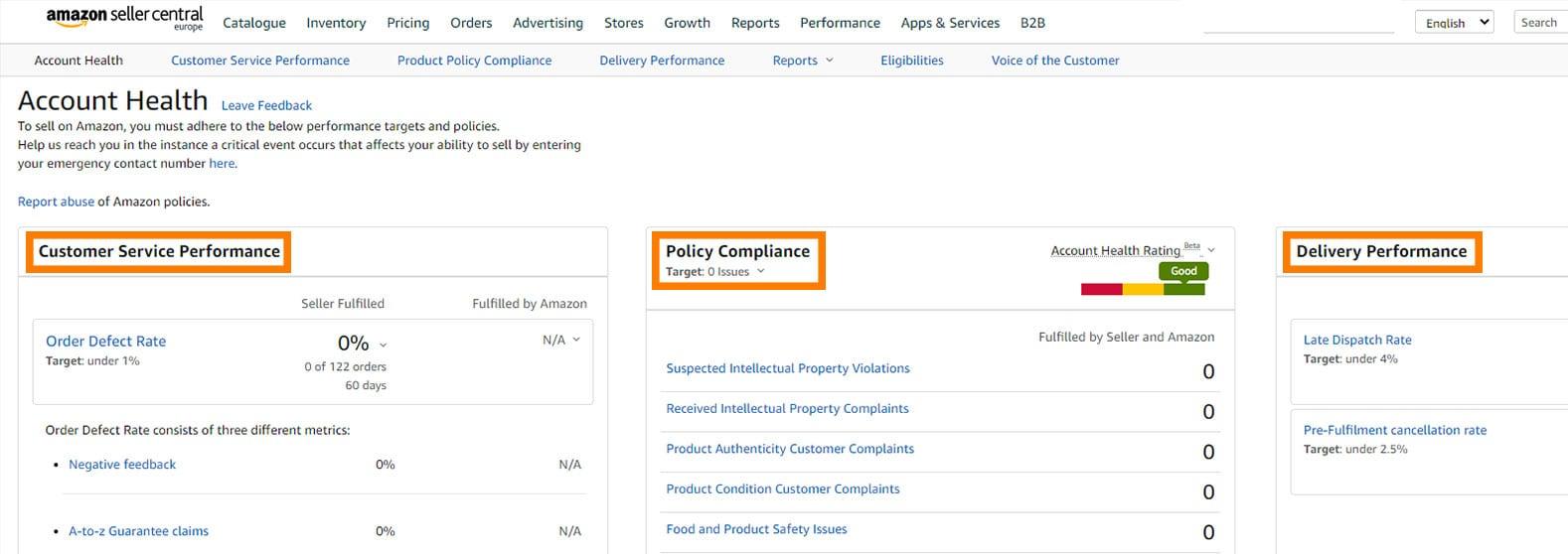 Screenshot van Amazon: statistieken van je e Amazon seller-account.