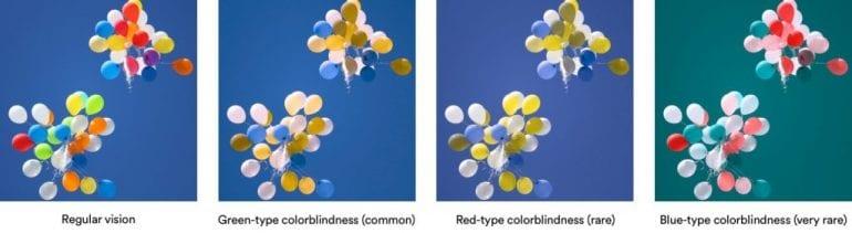 Soorten kleurenblindheid naast elkaar.