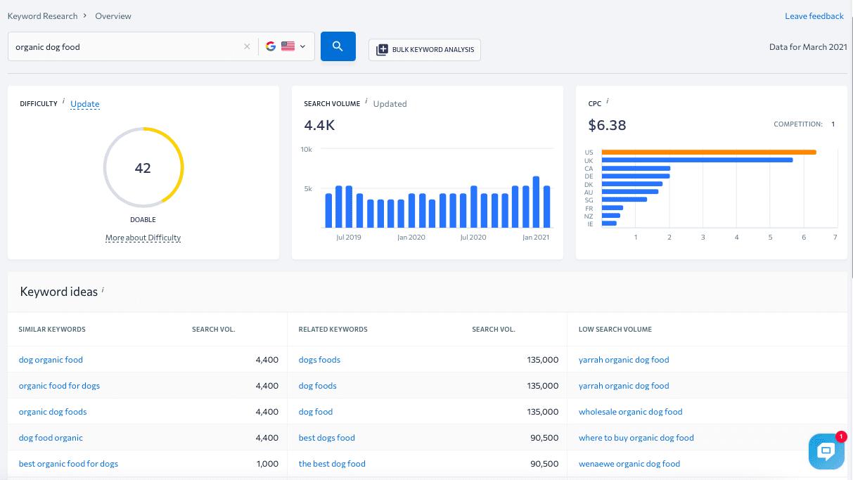 SEO-tool zoekwoordenonderzoek.