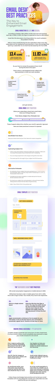 Infographic emailmarketing